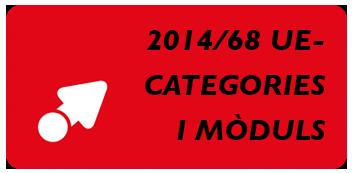 moduls